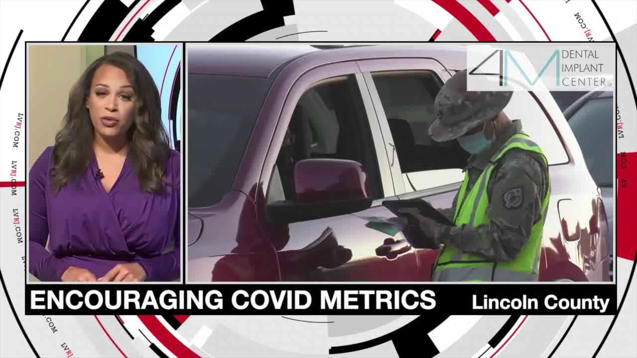7@7AM Encouraging COVID Metrics