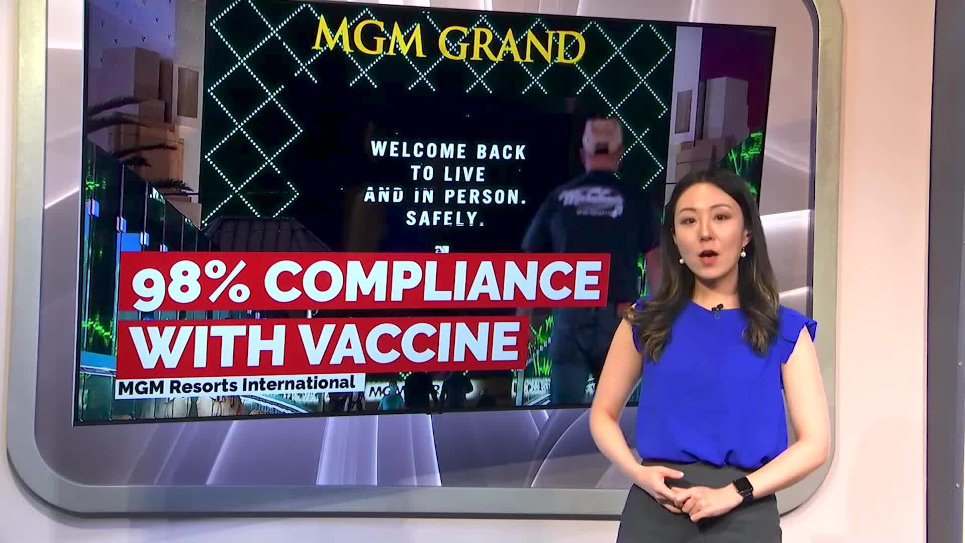 7@7PM Vaccine Mandate Outcome at MGM